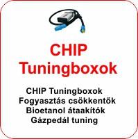Tuningboxok, Fogyasztás Csökkentők